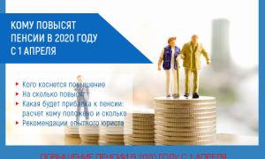 Повышение пенсий с 1 апреля 2021 года: кого коснется
