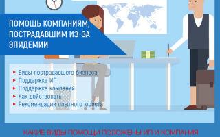 Все льготы для ИП и ООО из-за коронавируса