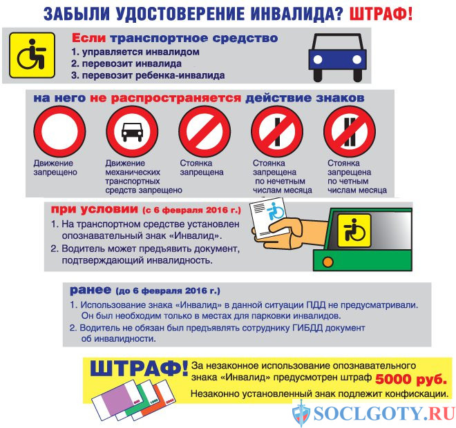 штраф при не предоставлении удостоверения