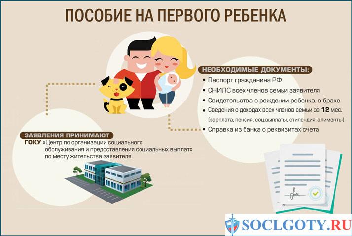 документы для путинских выплат