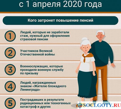 кому повысят пенсию