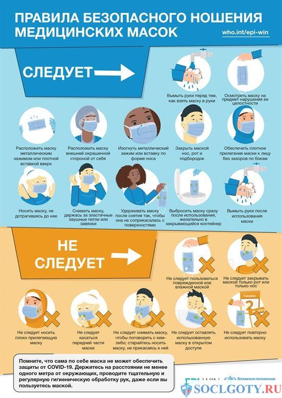 Правила ношения масок